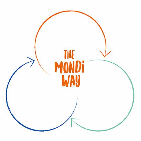 The Mondi Way